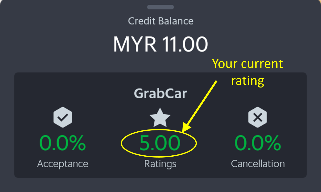 Malaysia Rating.png