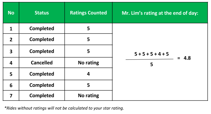 Star Rating Chart.png