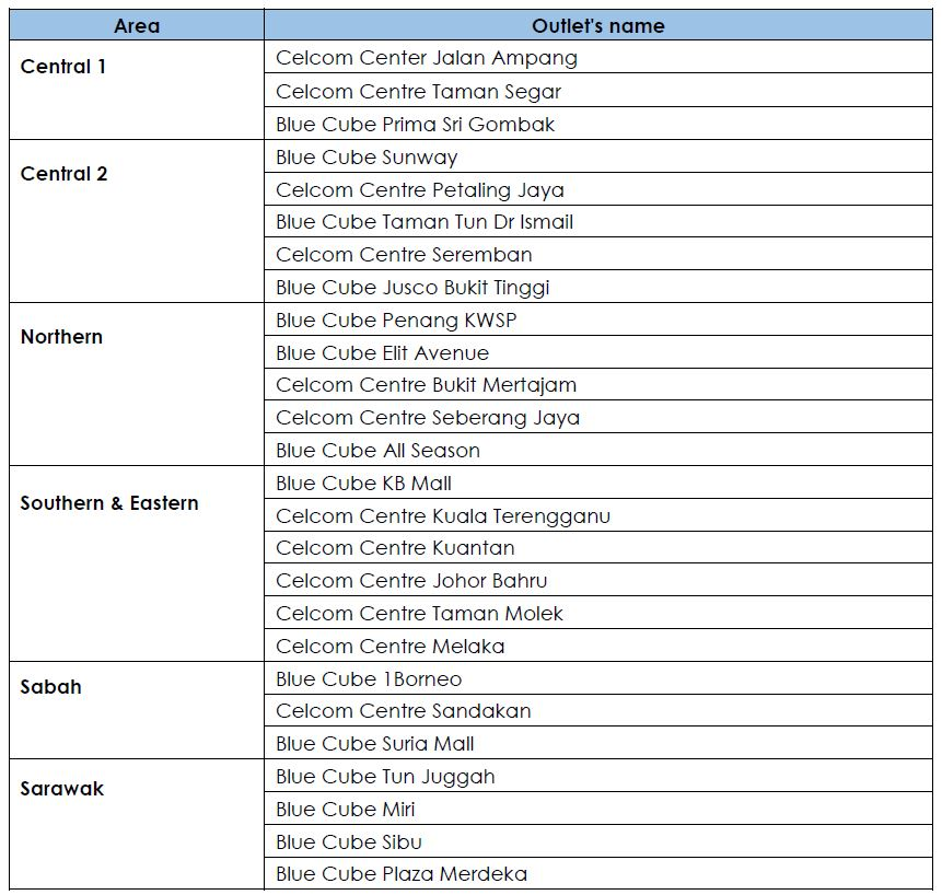BlueCube List.JPG
